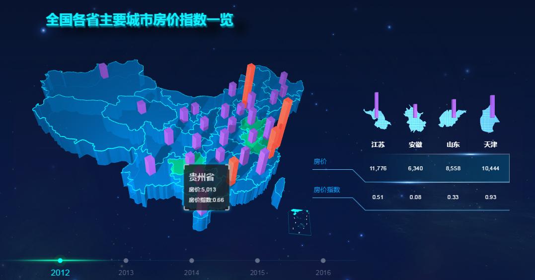 3D技术与亿信BI的完美结合(下篇) ——中国地图与地球